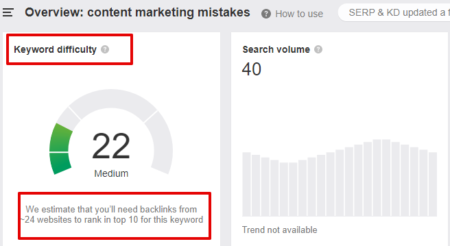 content marketing mistakes keyword difficulty