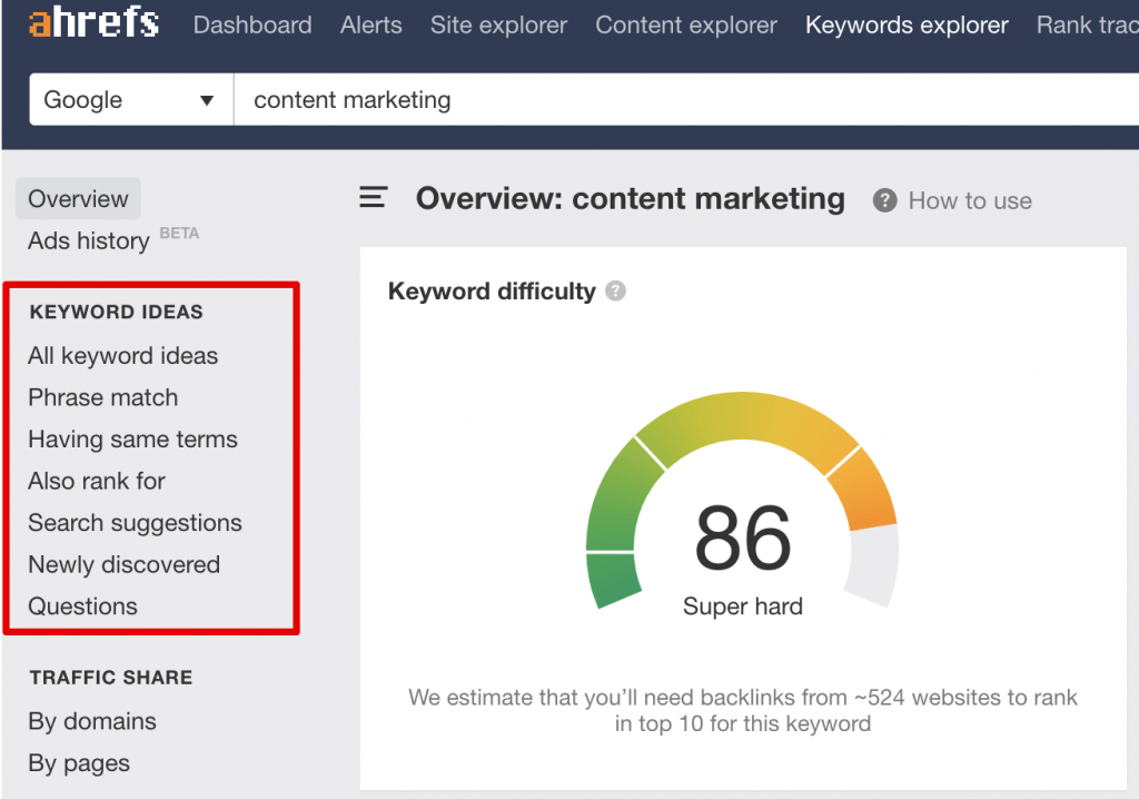 keyword difficulty screenshot from ahrefs_seo for saas
