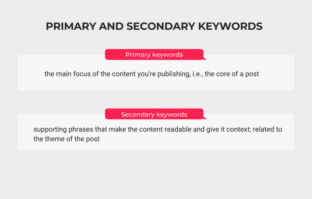 primary and secondary keywords